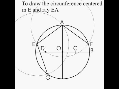 To construct a PENTAGON with ruler (straightedge) and