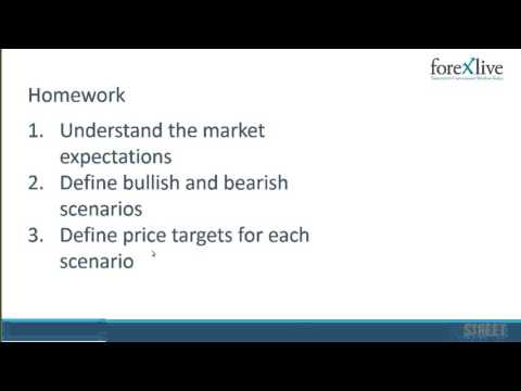 Greg Michalowski: Trading Key Events and Releases