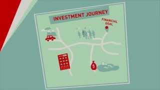 3 Types of Brokerage Accounts