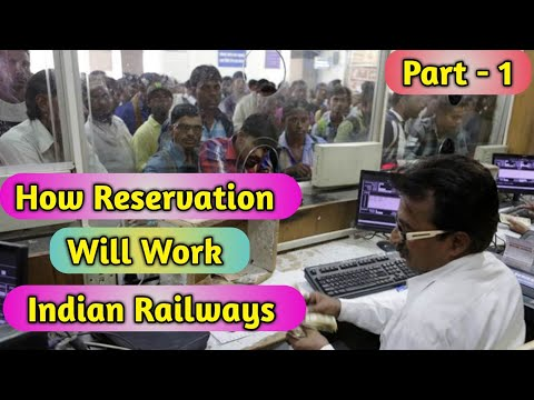 How Reservation System