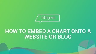 Embed interactive charts & maps to your website and blog