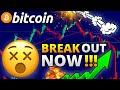 Daily Crypto Technical Analysis: 21. 9. 2020 // Bitcoin ...