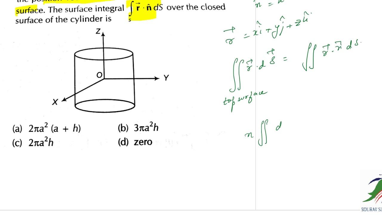 Mathematical Physics By Rajput Pdf