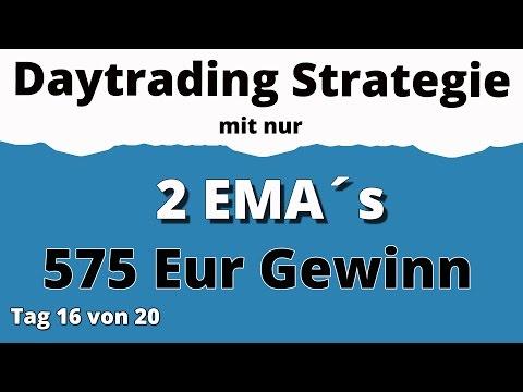 Einfache Daytrading Strategie nur mit 2 EMA´s - 575 Eur Gewinn
