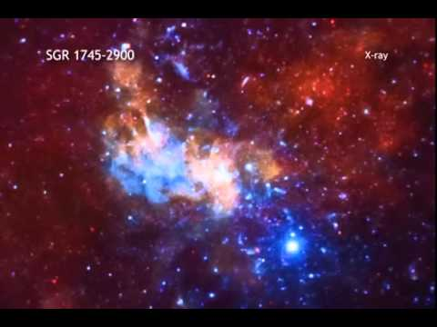 Magnetar Caught by Milky Way's Central Black Hole | Video