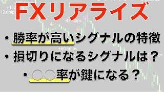 【暴露】FXリアライズ検証シリーズ!勝てるシグナル負けるシグナルの判別法?