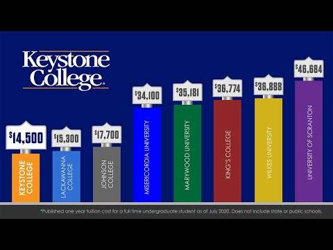Keystone College   Lowest Tuition Giant Education