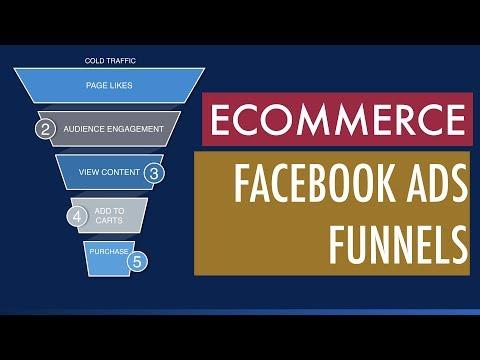 WEBINAR: Facebook Funnels for Ecommerce that CONVERT