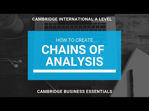 Cambridge International Business A level Chain of Analysis