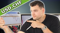 Forex Technical Analysis: USD.CHF
