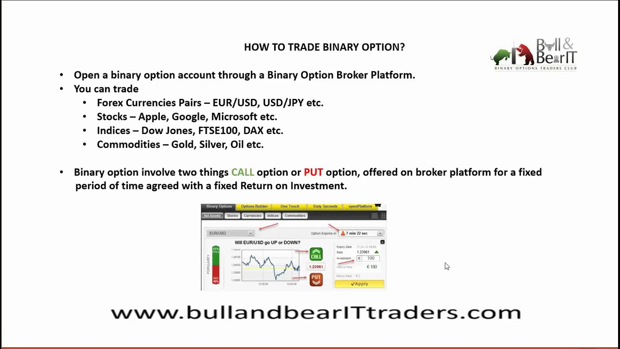 Binary options public