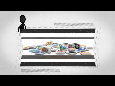 Marketing Branding Online Singapore: YouTube Corporate Video
