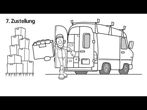 Video Post Liechtenstein Vorwärtslogistik