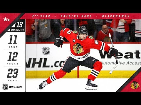 Patrick Kane earns Second Star of the Month