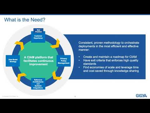 Gigya Webinar - Orchestration and Deployment at Scale with Bonnier Corporation