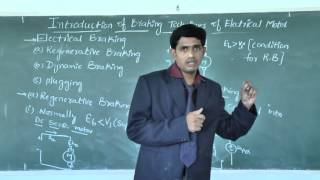 Introduction of Braking Techniques of Electrical Motor