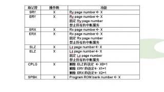 TA008s - TM85_87_89 instruction set tutorial part-11
