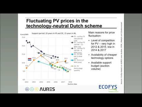 Explaining recent renewable energy auction outcomes in Europe