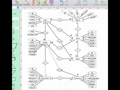 32 ERD Entity Relationship Diagram (Restaurant Management System)