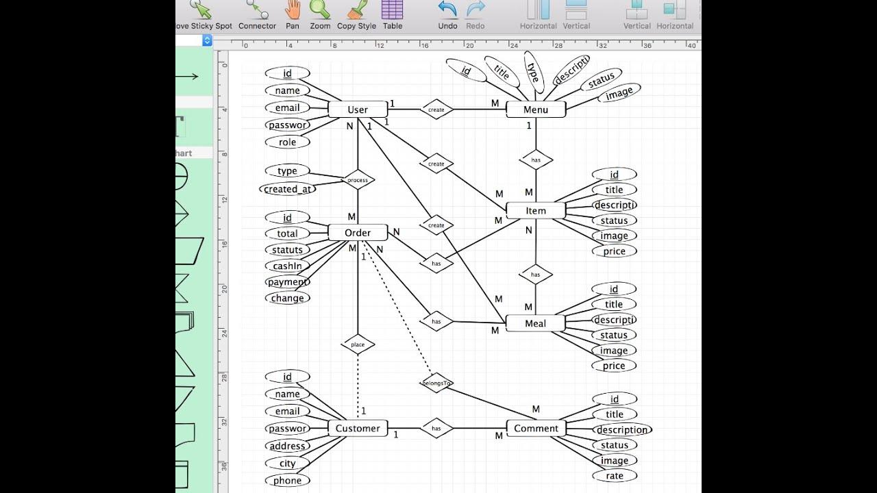 32 ERD Entity Relationship Diagram (Restaurant Management System