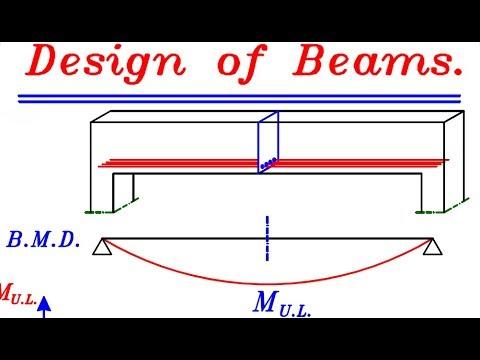 7 1 شرح Design Of Beam Due To Bending للمهندس ياسر الليثي Youtube