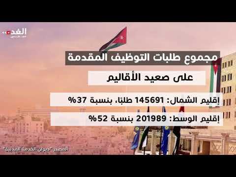 معدل البطالة يرتفع  - 13:53-2019 / 7 / 14