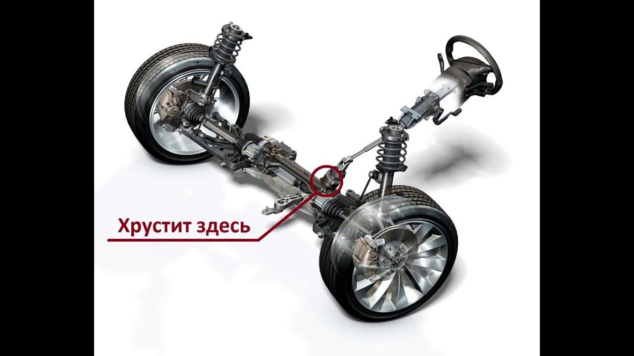 Стук в рулевой рейке! Hyundai i30 Как это исправить...
