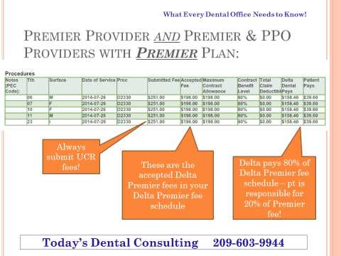 What's Up with Delta Dental Insurance?