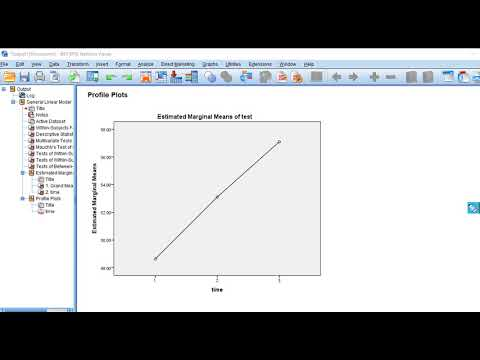 Growth curve modeling using HLM in SPSS (Video 1 Why use HLM with repeated  measures data)