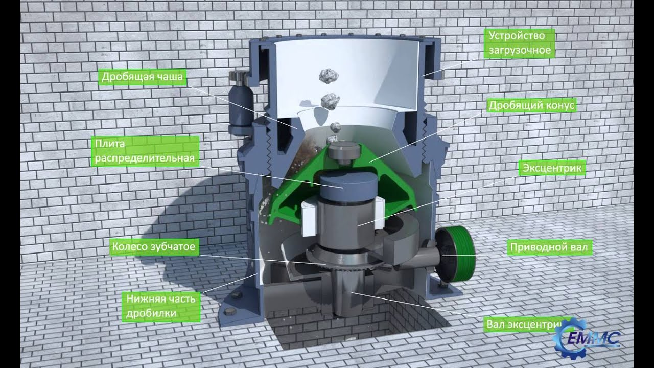 Работа конусной дробилки в Сургут дробилка смд-108 конструктивная схема