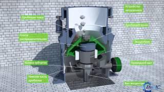Конусная дробилка(Принцип работы конусной дробилки. Техническая визуализация любой сложности iges-design@mail.ru +7 912 612 98 70., 2015-07-13T07:00:01.000Z)