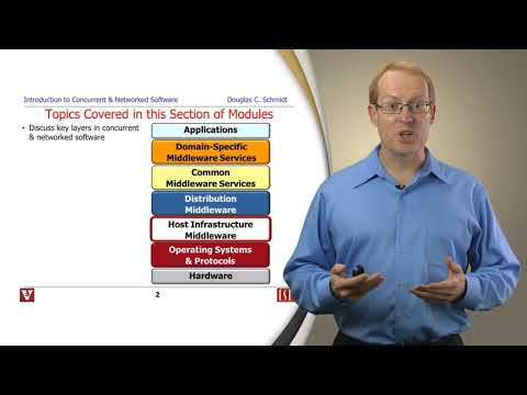 Section 1: Introduction to Concurrent and Networked Software