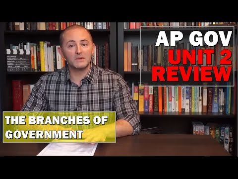 AP Gov Unit 2 Exam Review CoronaReview