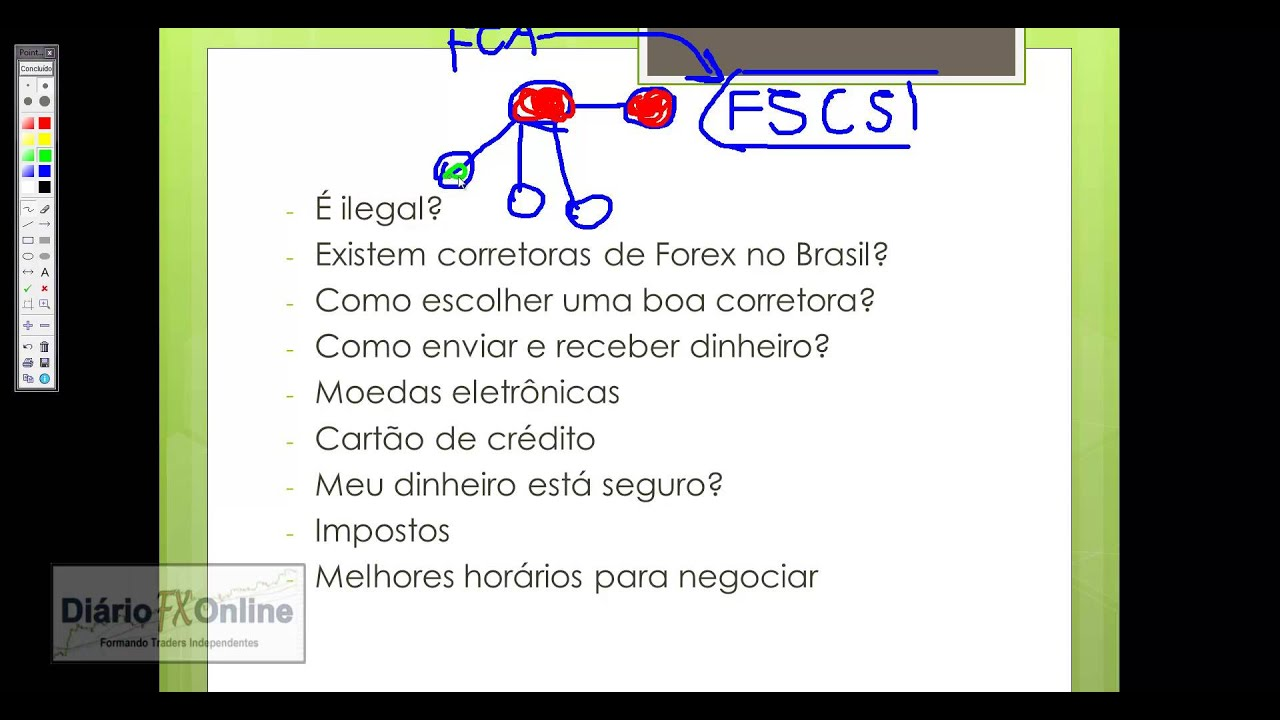 Como Investir Em Forex No Brasil | Trade Forex Brasil