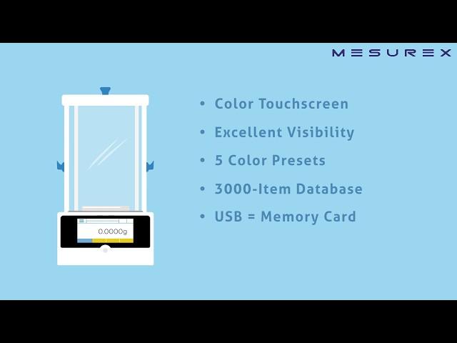Balazas Analíticas Equinox & Solis | Mesurex