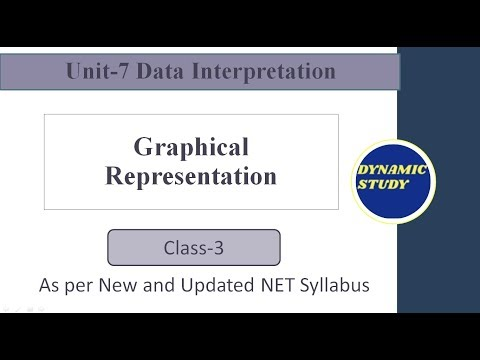Graphical Representation | Unit-7 Data Interpretation |