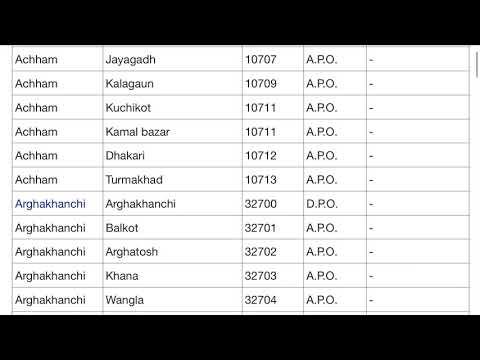 Lists Of Postal Codes ( Zip Codes) In Nepal