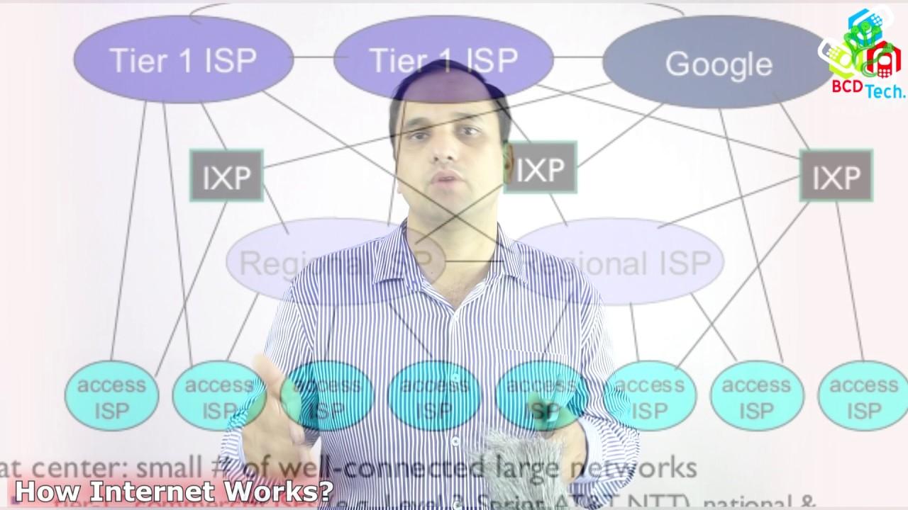 Who Provide Internet: Whom to Pay? Kaun deta hai internet??? - YouTube