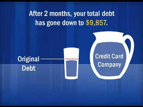 Reduce Credit Card Debt Yourself