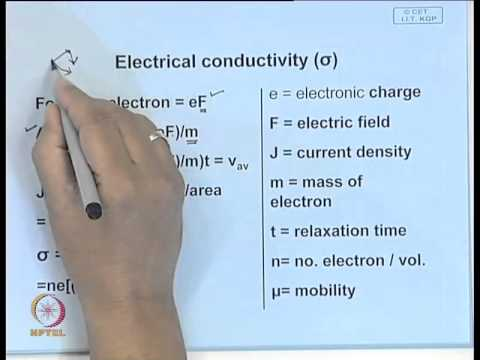 Mod-01 Lec-02 Atomic Bond and Crystal Structure