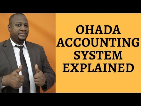 OHADA SYSTEM EXPLAINED,SYSCOHADA,doing business in africa, a
