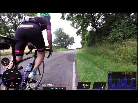 Road Cycling Video for Indoor Bike Training 60 Minute Garmin VIRB Elite Camera