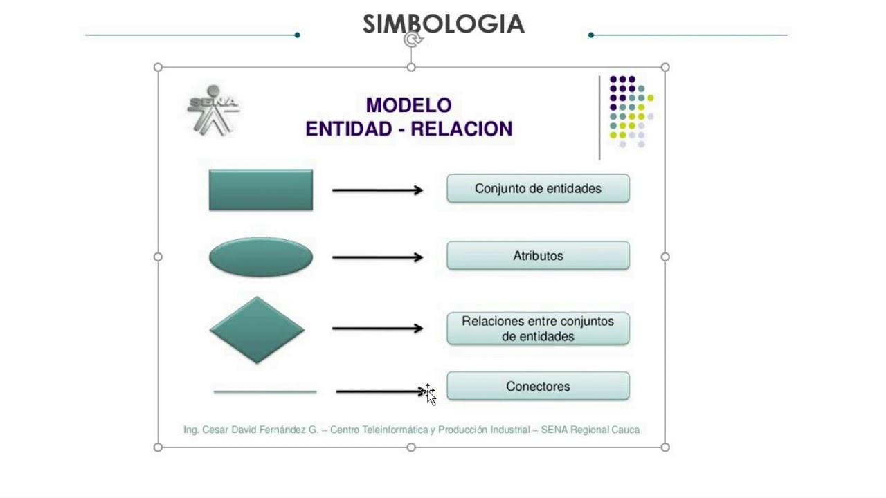 Diagrama Entidad Relacion