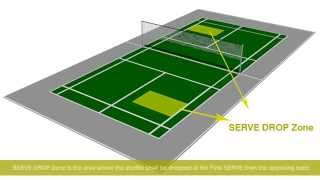 [THEMES] [RULES] [HD] ABU Robocon 2015 Indonesia Badminton ROBOMINTON