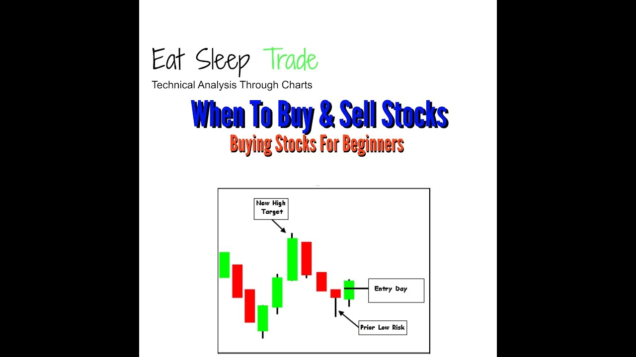 When to buy, sell or hold stocks? | Advice for Investors
