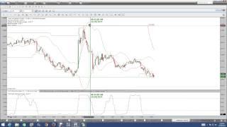 Nadex | Nadex Binary Options Trading Signals | Programmed Trading