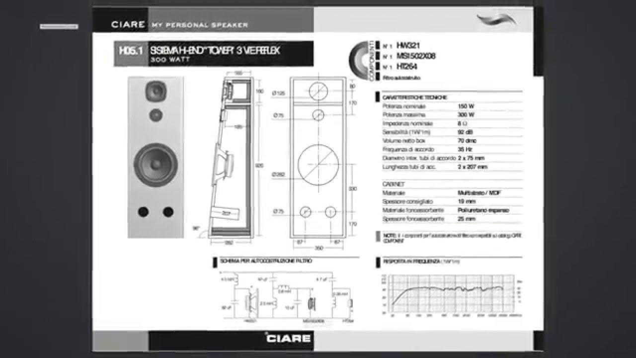 Raccolta progetti diffusori ciare b c rcf my personal - Casse acustiche design ...