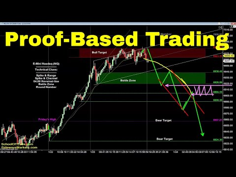 Always Trade with Proof | Crude Oil, Emini, Nasdaq, Gold & Euro