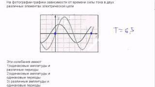 А16 ЕГЭ по физике.Колебания.Видео урок(На фотографии-графики зависимости от времени силы тока в двух различных элементах электрической цепи..., 2011-06-09T09:13:24.000Z)