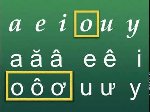 The Vietnamese Alphabet Ch Ci Ca Quc Ng Youtube